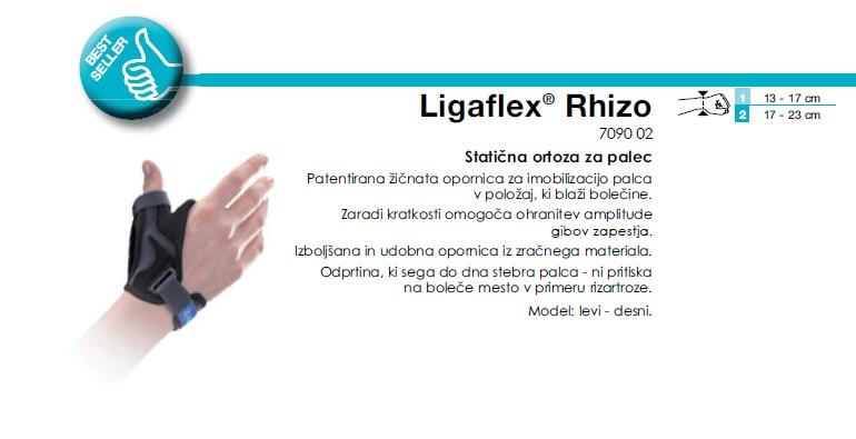 Statična ortoza za palec
