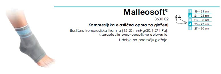 Mallesoft