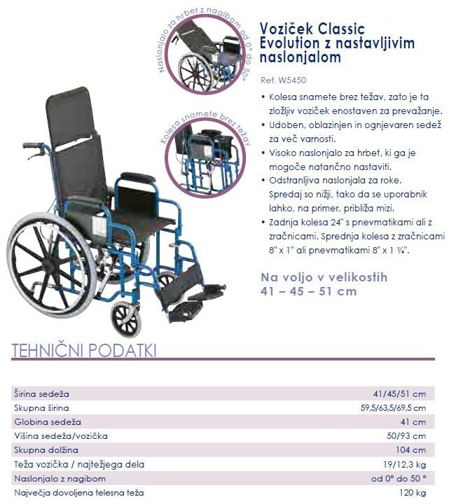 Invalidski voziček Classic Evolution