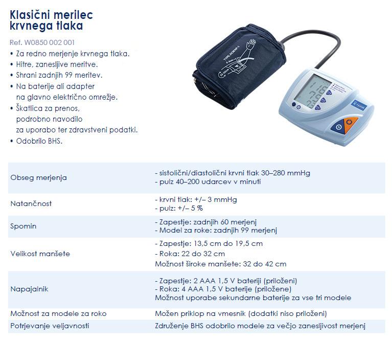 Merilec (pritiska) krvnega tlaka