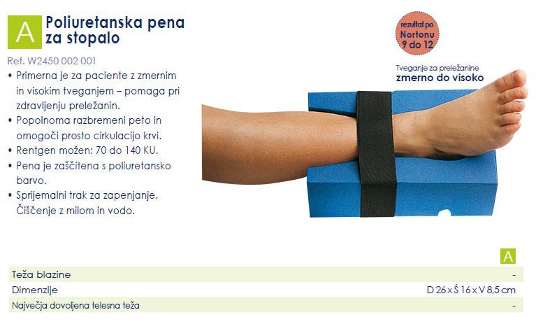 poliuretanska pena za stopalo proti preležaninam