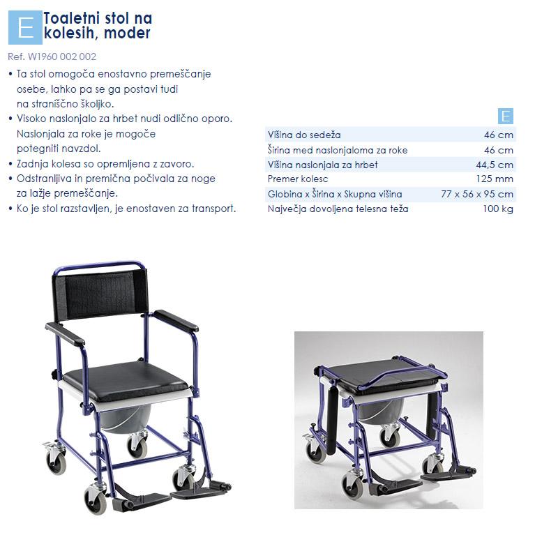toaletni stol na kolesih
