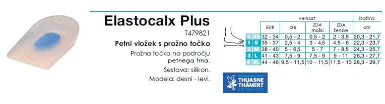 Elastocalx Plus - Petni vlozek z prozno tocko
